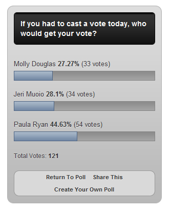 poll_mayor